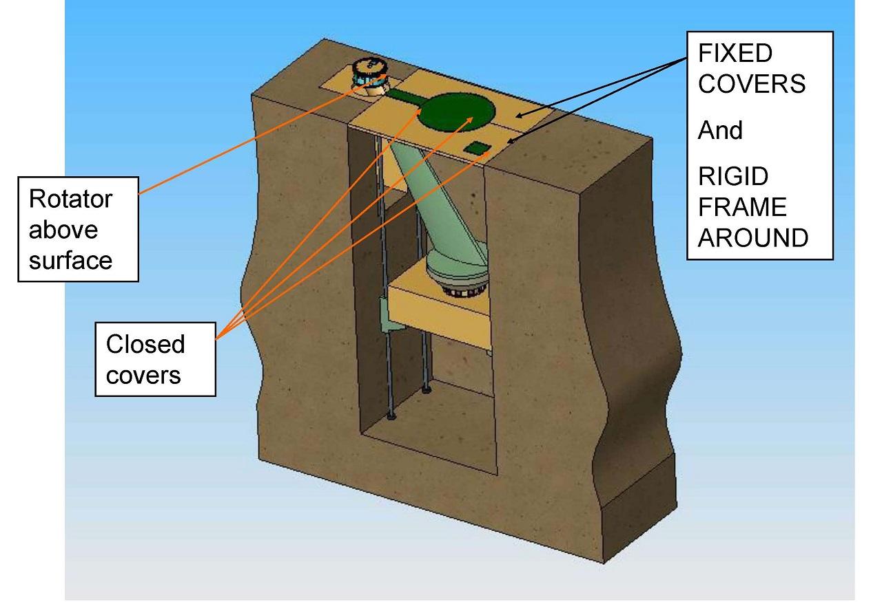 EMF turntable Tower test